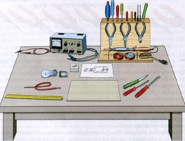 серым рабочее место электромонтера картинка вареньем творогом или